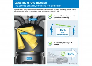 Bosch gasoling direct injection 3