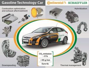 Continental and Schaeffler Present Innovative Mild Hybrid