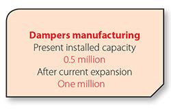 dampers_C