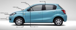 Datsun GO: Meshing technology with innovation