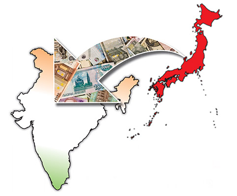 Growing Japanese Business in India