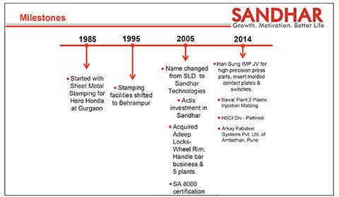 SAMDHAR_3