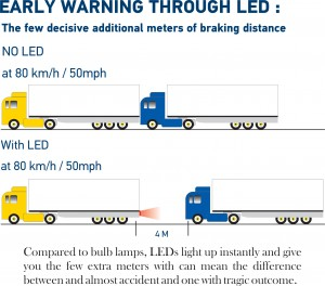 Trucks Photo copy