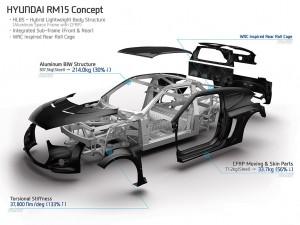 Hyundai hybrid lightweight body structure